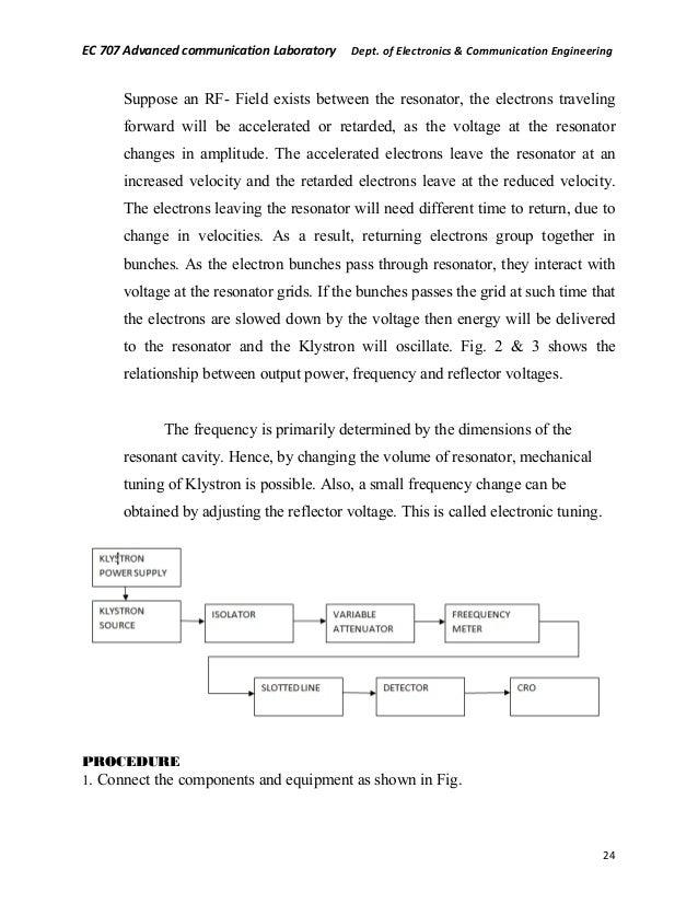 advanced communication lab manual rh slideshare net Speech Communication Lab Digital Communication