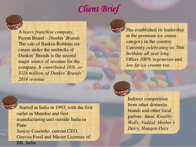 baskin robbins sales strategy Revised baskin robbins sales strategy in india case analysis - view presentation slides online revised baskin robbins sales strategy in india case analysis (sales & distribution management.