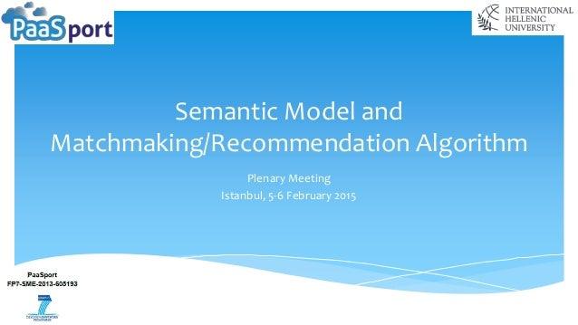 matchmaking algorithm mysql