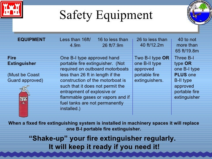 Boaters Safety Slideshow 2