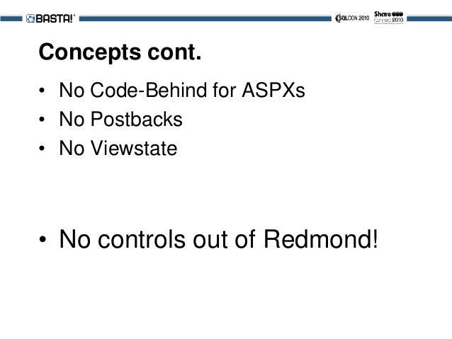 IIS sends Response ViewResult.Render ViewResult locates corresponding View ActionResult. ExecuteResult ActionResult builds...