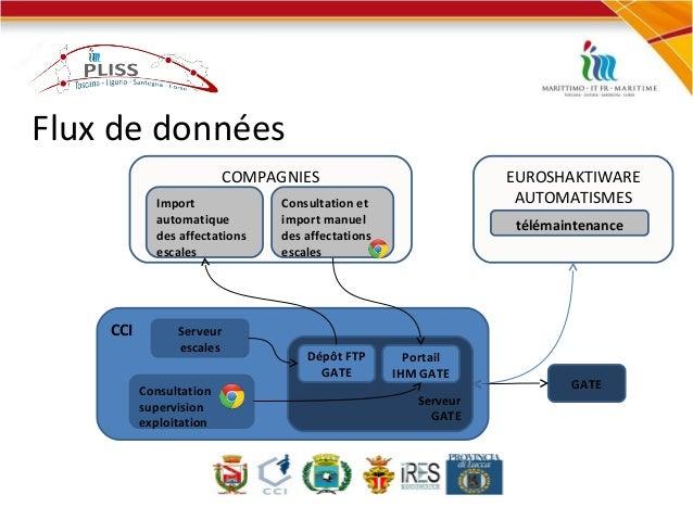 Gateport Chambre De Commerce Et D Industrie De Bastia Et