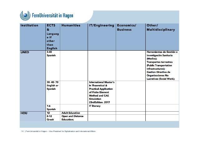   FernUniversität in Hagen – Vice-President for Digitalisation and International Affairs10