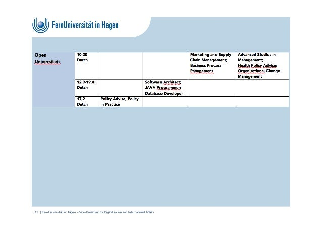   FernUniversität in Hagen – Vice-President for Digitalisation and International Affairs11