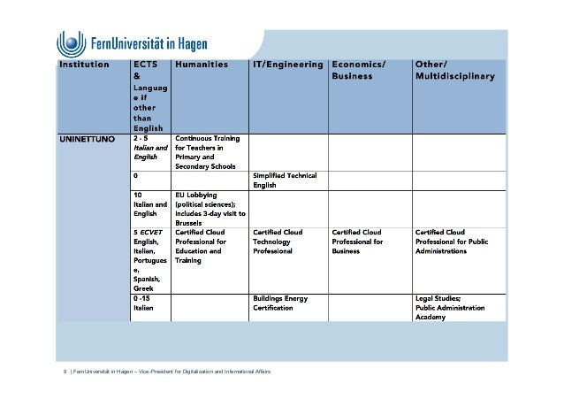   FernUniversität in Hagen – Vice-President for Digitalisation and International Affairs9