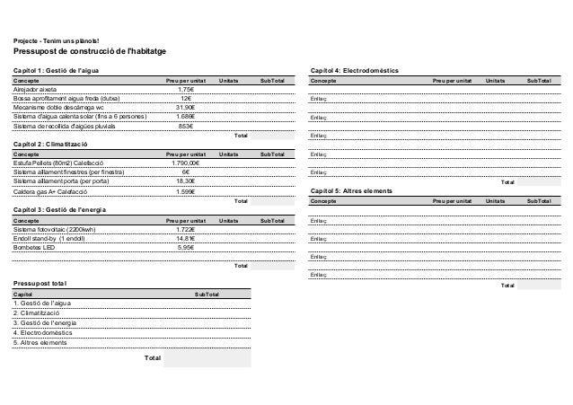 Projecte - Tenim uns plànols! Pressupost de construcció de l'habitatge Capítol 1: Gestió de l'aigua Capítol 4: Electrodomè...
