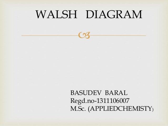 Walsh diagram seminar topic walsh diagram basudev baral regd 1311106007 m appliedchemisty ccuart Choice Image