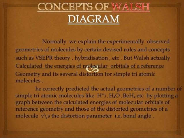 Walsh diagram seminar topic 5 ccuart Choice Image