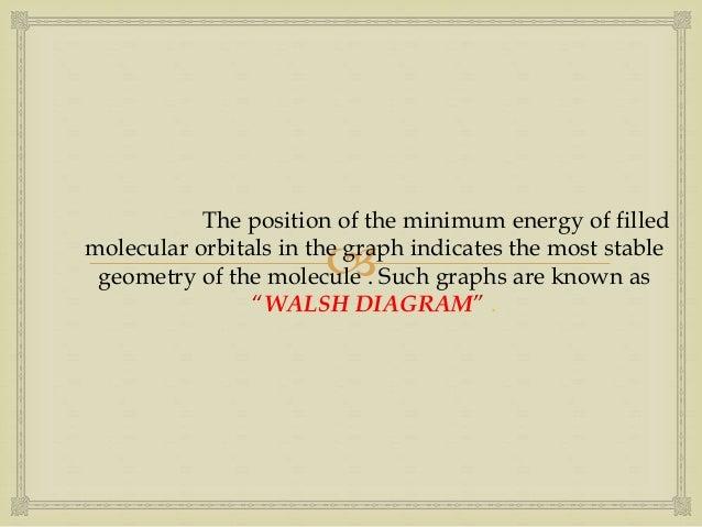 Walsh diagram seminar topic 6 ccuart Choice Image