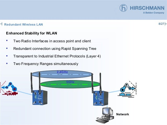 Wireless LAN Network Topologies (ENG)