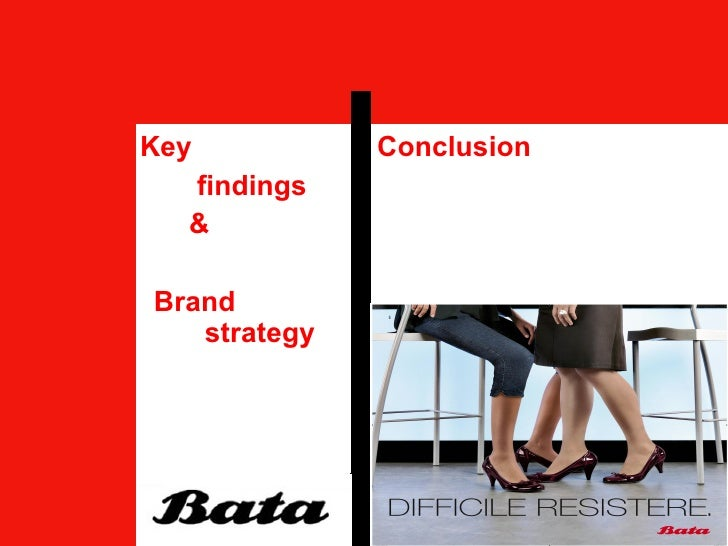 Brand positing of bata