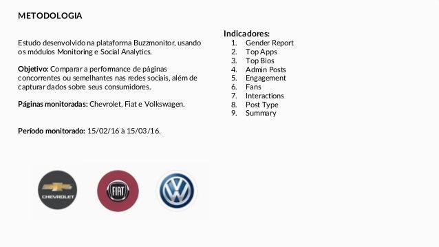 Batalha de páginas - Chevrolet, Fiat e Volkswagen Slide 2