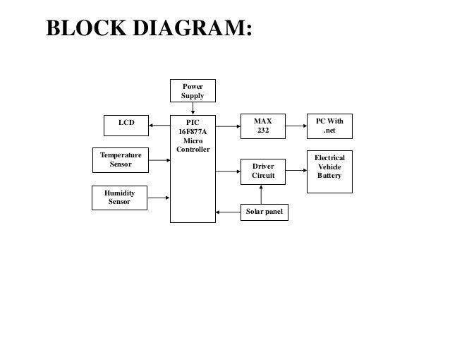 solar panel block diagram the wiring diagram solar car circuit diagram nilza block diagram