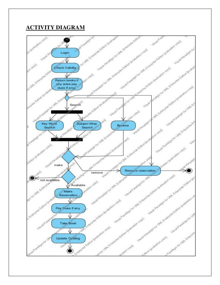 Batch 21146466 sequence diagram 23 ccuart Images