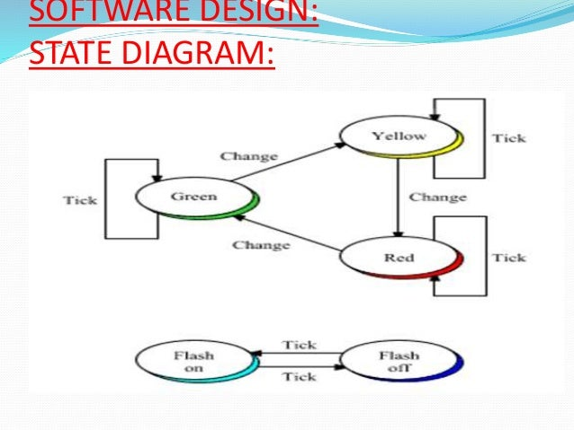 Traffic light control system state diagram diy wiring diagrams part 1 traffic light control using 8085 rh slideshare net phase diagrams for traffic lights traffic light state diagram for lab ccuart Image collections