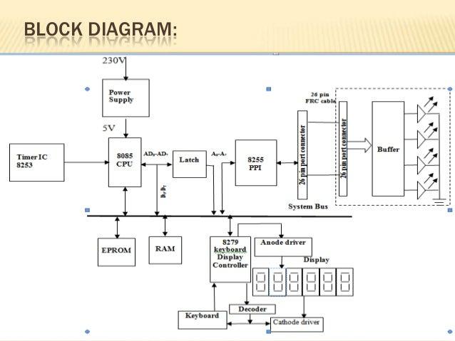 traffic light control system using 8085 microprocessor 11 638?cb=1387800467 traffic light control system using 8085 microprocessor