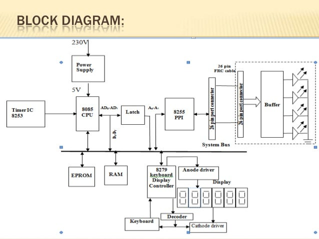 traffic light control system using 8085 microprocessor, Wiring block