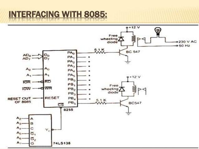 TRAFFIC LIGHT CONTROL SYSTEM USING 8085 MICROPROCESSOR