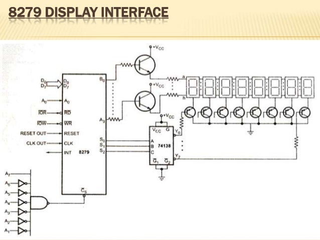 Stepper Motor Interfacing With 8085 Using 8255 Ebook Download