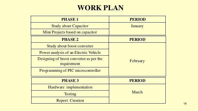 electrical work plan wiring diagram directory Software Work Plan