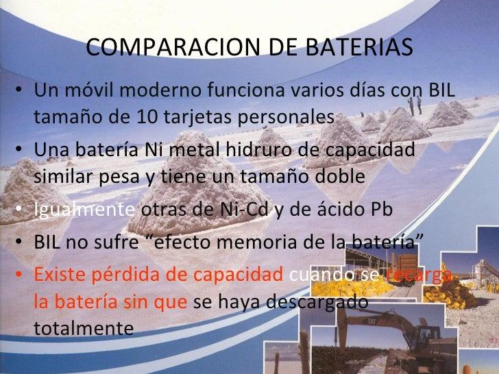 Baterias litio cardona