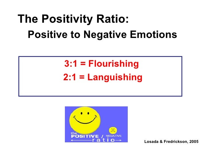 the psychology of positivity towards emotional 2018-8-16  the psychology of kindness in the workplace  the research on emotional contagion shows that people are particularly likely to catch the emotions of their leaders.
