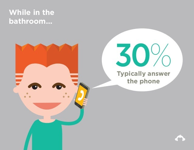 30%Typically answer the phone 30%Typically answer the phone While in the bathroom...