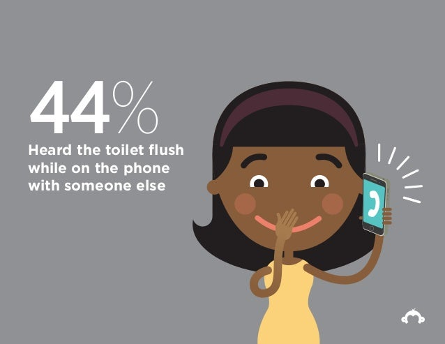 44%Heard the toilet flush while on the phone with someone else 44%Heard the toilet flush while on the phone with someone e...