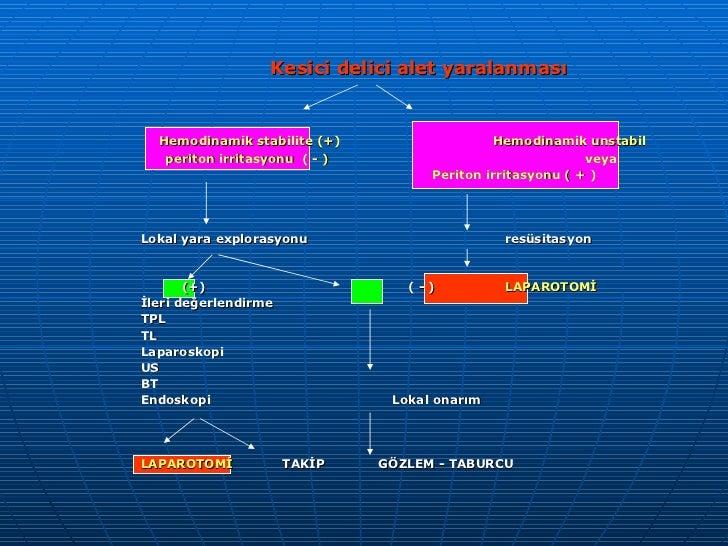 <ul><li>Kesici delici alet yaralanması </li></ul><ul><li>Hemodinamik stabilite (+)  Hemodinamik unstabil </li></ul><ul><li...