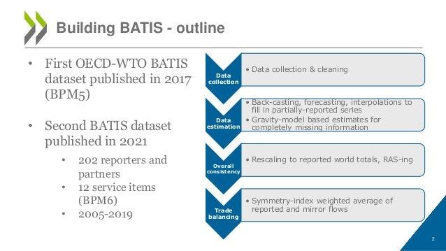 Balanced Trade in Services Data (BaTiS) Slide 2