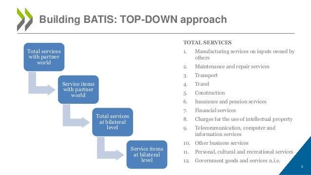 Balanced Trade in Services Data (BaTiS) Slide 3