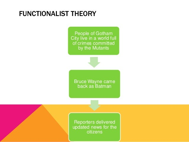 what is the functionalist learning theory What is the functionalist learning theory functionalism the functionalist theory focuses on society as a system of interrelated institutions and structures that are designed to address.