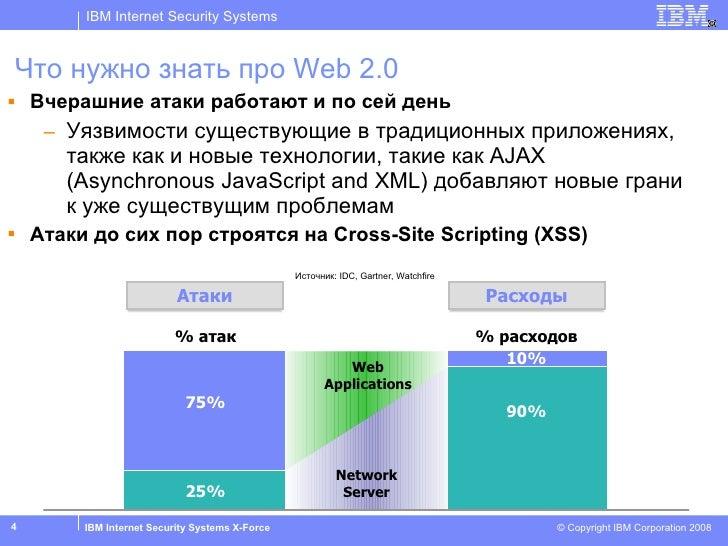 Что нужно знать про  Web 2.0 <ul><li>Вчерашние атаки работают и по сей день </li></ul><ul><ul><li>Уязвимости существующие ...