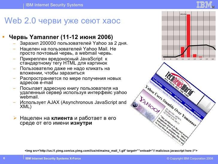 Web 2.0  черви уже сеют хаос <ul><li>Червь  Yamanner  (11-12 июня 2006) </li></ul><ul><ul><li>Заразил 200000 пользователей...