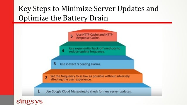 Android Battery optimization Android Apps