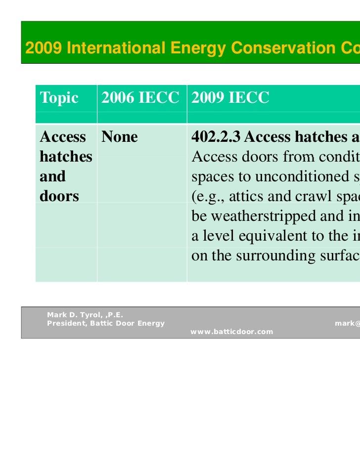 Battic Door Solutions For New Ibc And Iecc Building Codes