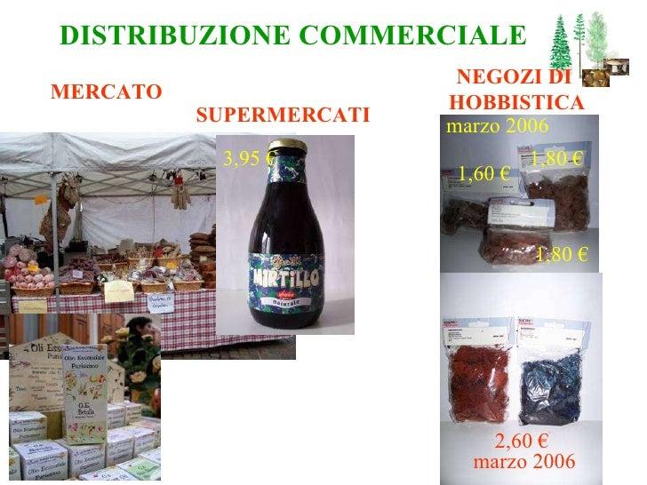 DISTRIBUZIONE COMMERCIALE MERCATO SUPERMERCATI NEGOZI DI  HOBBISTICA 2,60 € marzo 2006 marzo 2006 1,80 € 1,80 € 1,60 €  3,...