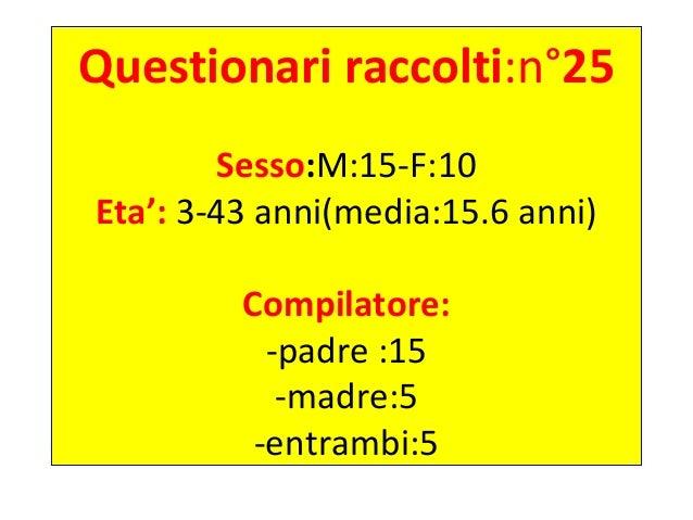 Questionari raccolti:n°25  Sesso:M:15-F:10  Eta': 3-43 anni(media:15.6 anni)  Compilatore:  -padre :15  -madre:5  -entramb...