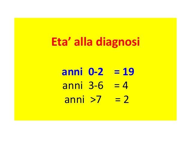 Eta' alla diagnosi  anni 0-2 = 19  anni 3-6 = 4  anni >7 = 2