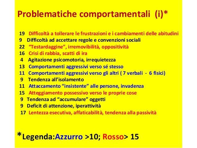 Problematiche comportamentali (i)*  19 Difficoltà a tollerare le frustrazioni e i cambiamenti delle abitudini  9 Difficolt...