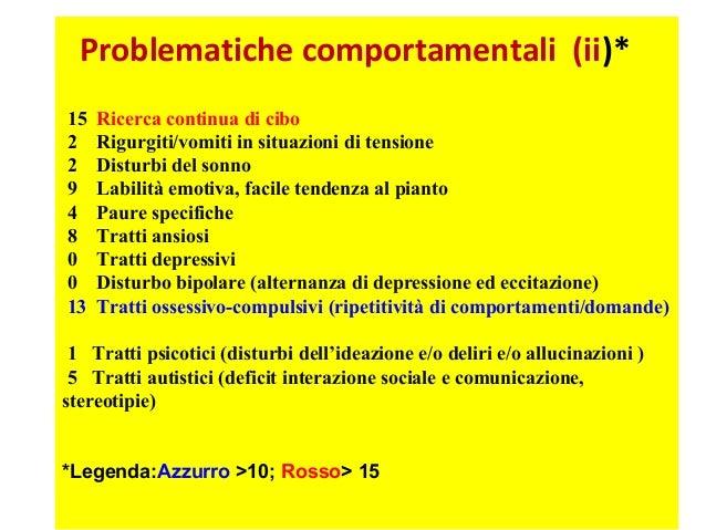 Problematiche comportamentali (ii)*  15 Ricerca continua di cibo  2 Rigurgiti/vomiti in situazioni di tensione  2 Disturbi...