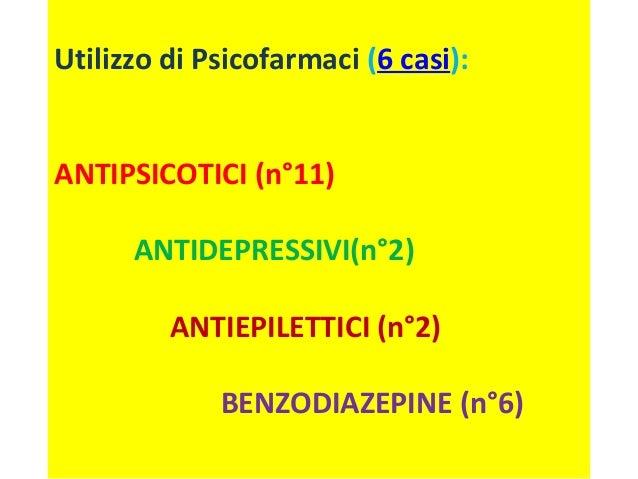 Utilizzo di Psicofarmaci (6 casi):  ANTIPSICOTICI (n°11)  ANTIDEPRESSIVI(n°2)  ANTIEPILETTICI (n°2)  BENZODIAZEPINE (n°6)