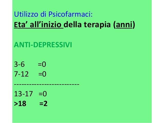 Utilizzo di Psicofarmaci:  Eta' all'inizio della terapia (anni)  ANTI-DEPRESSIVI  3-6 =0  7-12 =0  -----------------------...