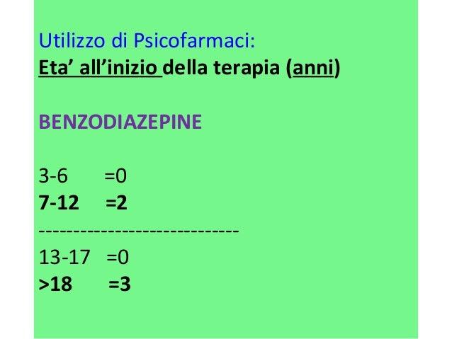 Utilizzo di Psicofarmaci:  Eta' all'inizio della terapia (anni)  BENZODIAZEPINE  3-6 =0  7-12 =2  ------------------------...