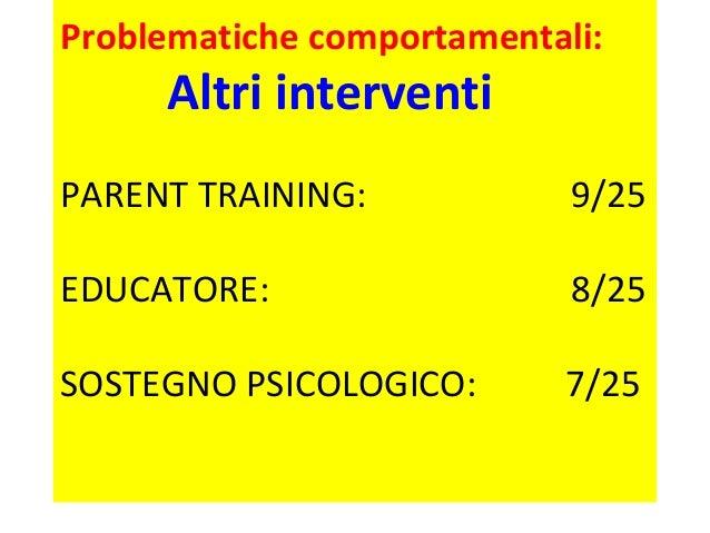 Problematiche comportamentali:  Altri interventi  PARENT TRAINING: 9/25  EDUCATORE: 8/25  SOSTEGNO PSICOLOGICO: 7/25