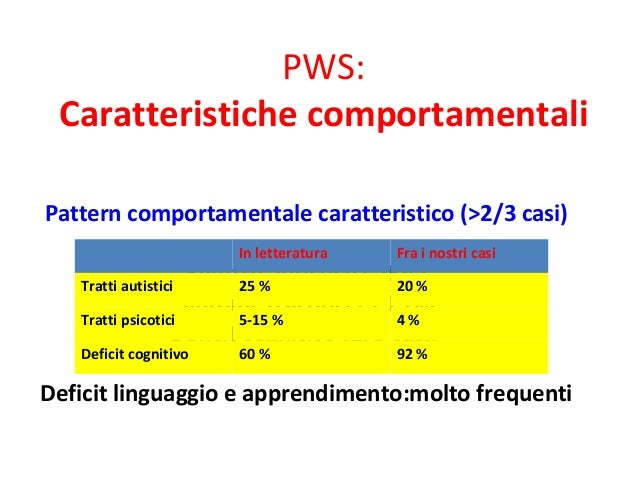 PWS:  Caratteristiche comportamentali  Pattern comportamentale caratteristico (>2/3 casi)  In letteratura Fra i nostri cas...