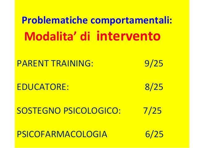 Problematiche comportamentali:  Modalita' di intervento  PARENT TRAINING: 9/25  EDUCATORE: 8/25  SOSTEGNO PSICOLOGICO: 7/2...