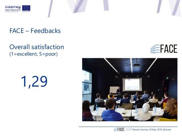 FACE – Feedbacks Overall satisfaction (1=excellent, 5=poor) 1,29 Results Seminar 20 May 2019, Bolzano