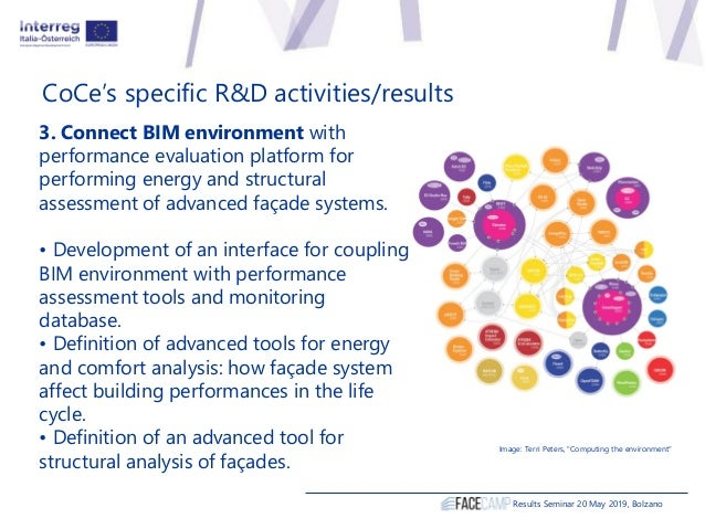 CoCe's specific R&D activities/results 3. Connect BIM environment with performance evaluation platform for performing ener...