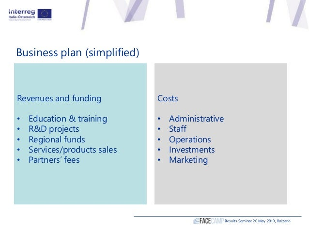 Business plan (simplified) Revenues and funding • Education & training • R&D projects • Regional funds • Services/products...